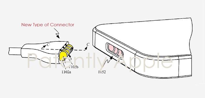 Apple's Patents – AprilEdition