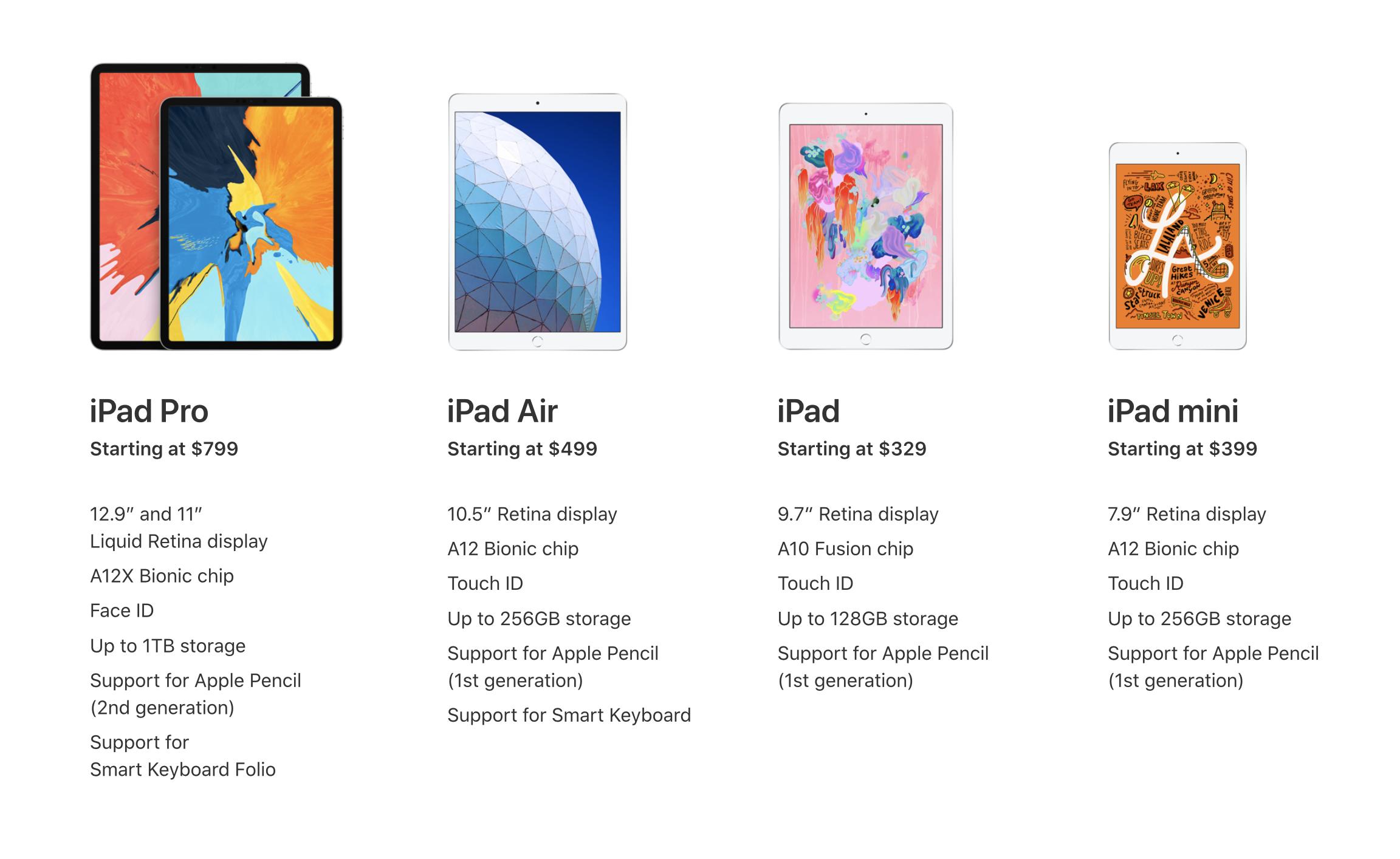 Screenshot ipad air 2019